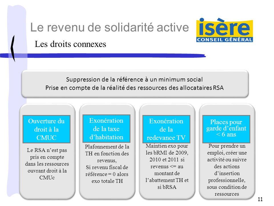 11 Le revenu de solidarité active Les droits connexes Suppression de la référence à un minimum social Prise en compte de la réalité des ressources des