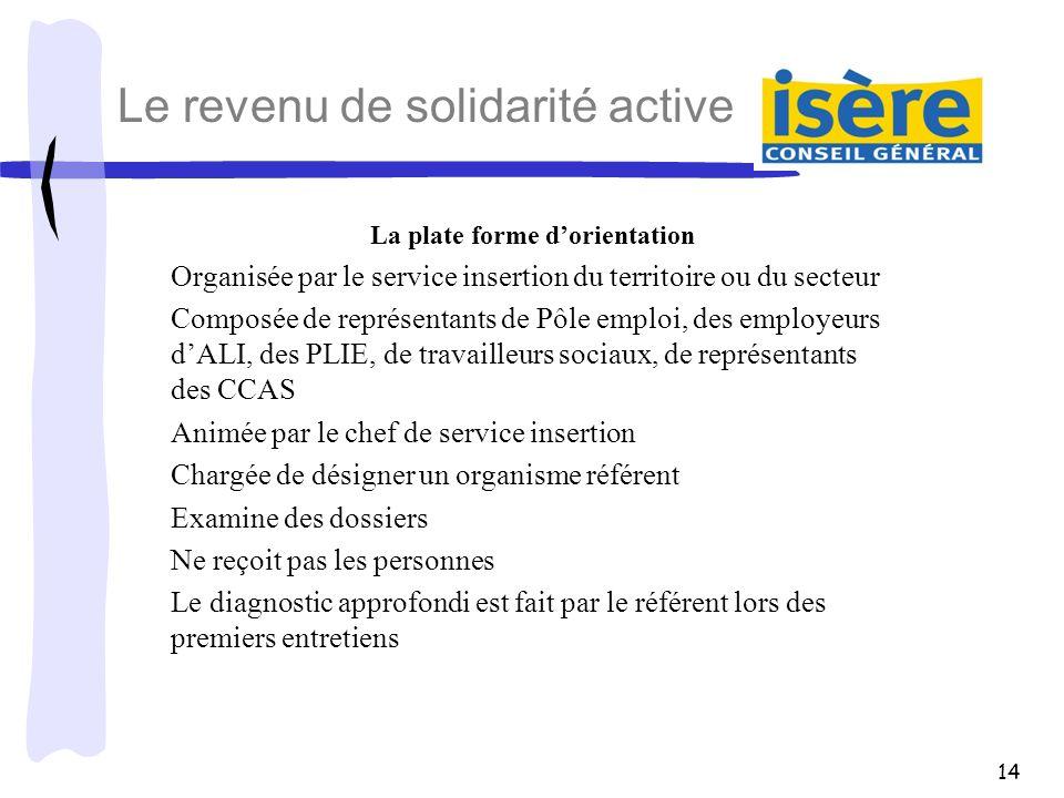 14 Le revenu de solidarité active La plate forme dorientation Organisée par le service insertion du territoire ou du secteur Composée de représentants