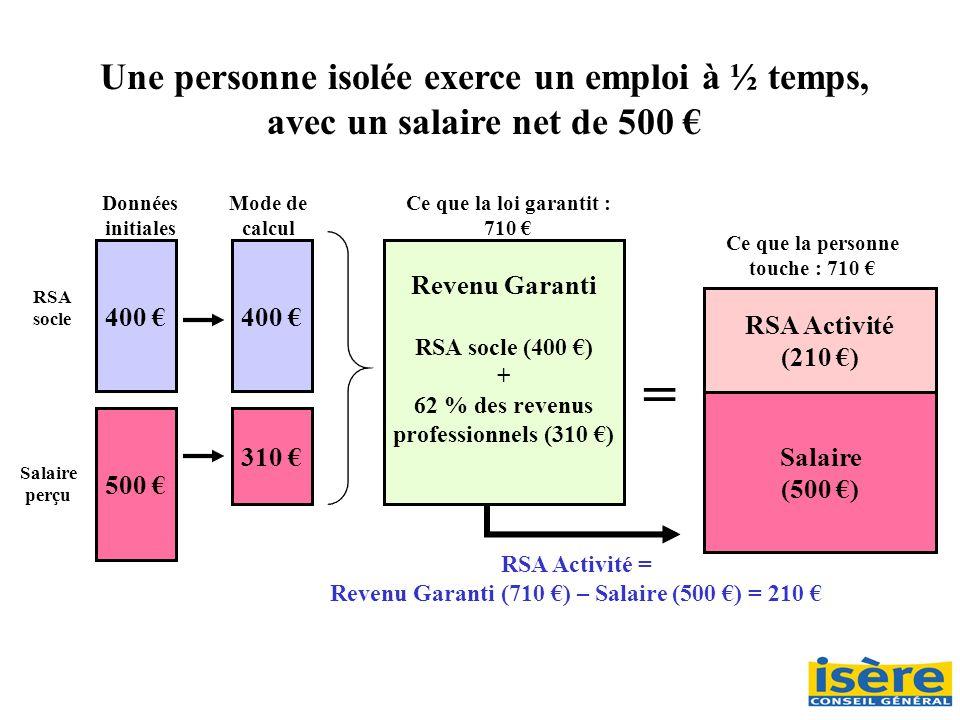 Une personne isolée exerce un emploi à ½ temps, avec un salaire net de 500 400 500 RSA socle Salaire perçu RSA Activité (210 ) Salaire (500 ) Revenu G