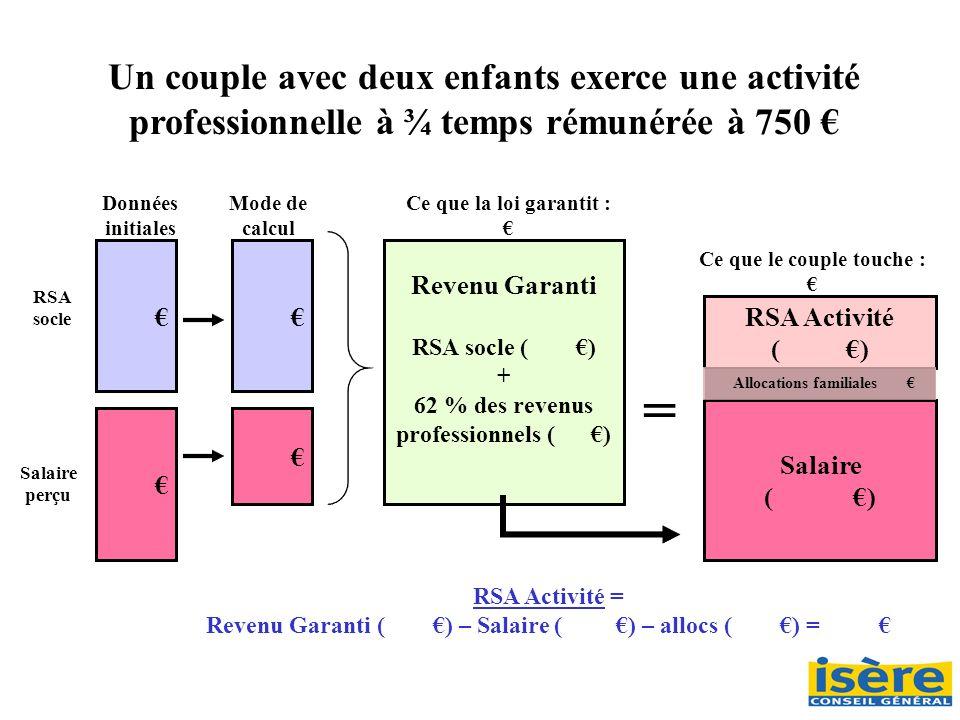 Un couple avec deux enfants exerce une activité professionnelle à ¾ temps rémunérée à 750 RSA socle Salaire perçu RSA Activité ( ) Salaire ( ) Revenu