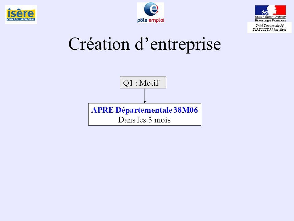 Unité Territoriale 38 DIRECCTE Rhône Alpes Création dentreprise Q1 : Motif APRE Départementale 38M06 Dans les 3 mois