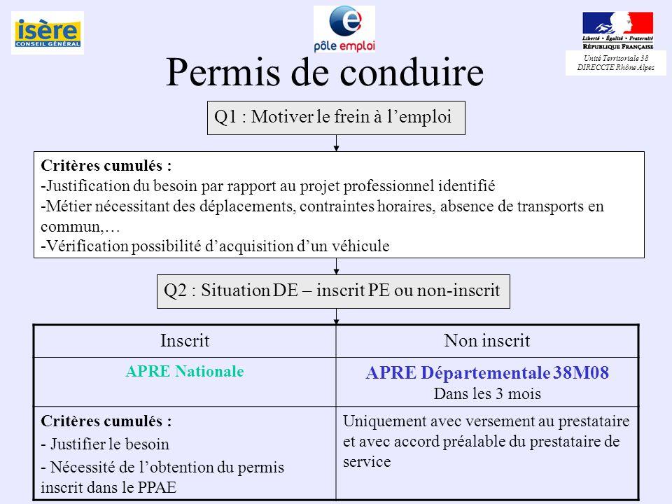 Unité Territoriale 38 DIRECCTE Rhône Alpes Permis de conduire Q1 : Motiver le frein à lemploi Critères cumulés : -Justification du besoin par rapport