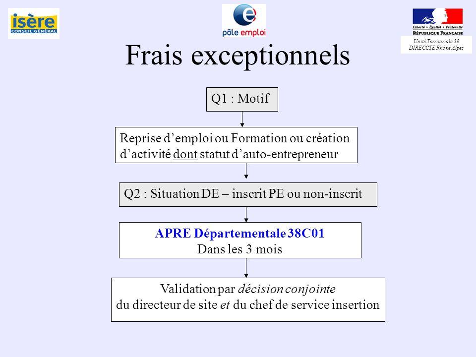 Unité Territoriale 38 DIRECCTE Rhône Alpes Frais exceptionnels Q1 : Motif Reprise demploi ou Formation ou création dactivité dont statut dauto-entrepr