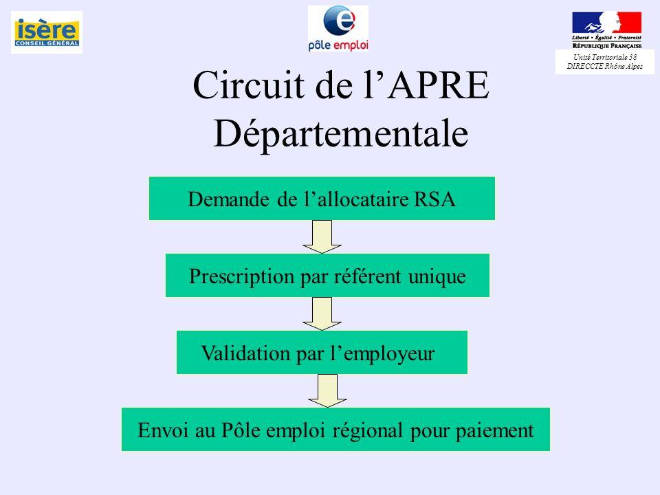 Unité Territoriale 38 DIRECCTE Rhône Alpes Circuit de lAPRE Départementale Prescription par référent unique Validation par lemployeur Demande de lallo
