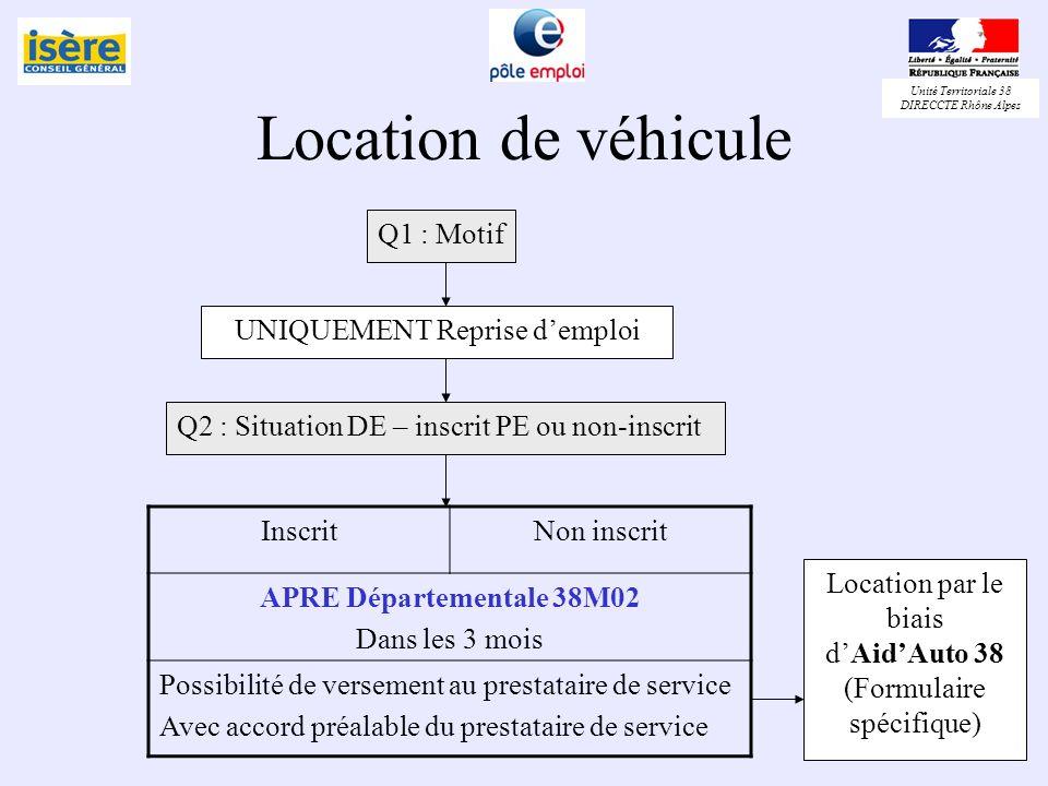 Unité Territoriale 38 DIRECCTE Rhône Alpes Location de véhicule Q1 : Motif UNIQUEMENT Reprise demploi Q2 : Situation DE – inscrit PE ou non-inscrit Lo