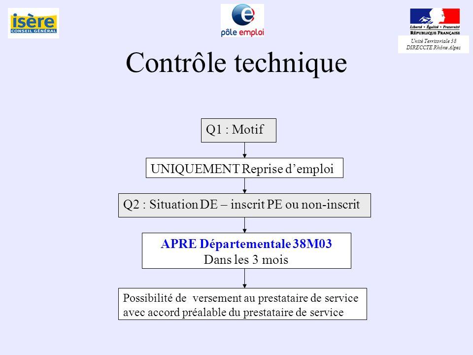 Unité Territoriale 38 DIRECCTE Rhône Alpes Contrôle technique Q1 : Motif UNIQUEMENT Reprise demploi Q2 : Situation DE – inscrit PE ou non-inscrit APRE
