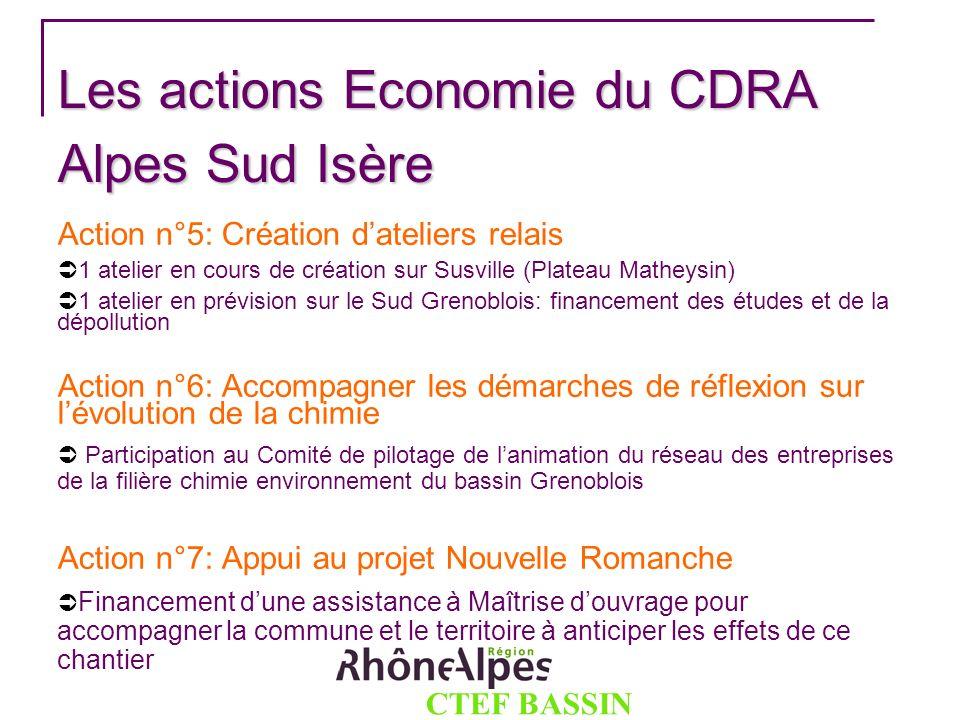 CTEF BASSIN GRENOBLOIS Les actions Economie du CDRA Alpes Sud Isère Action n°5: Création dateliers relais 1 atelier en cours de création sur Susville