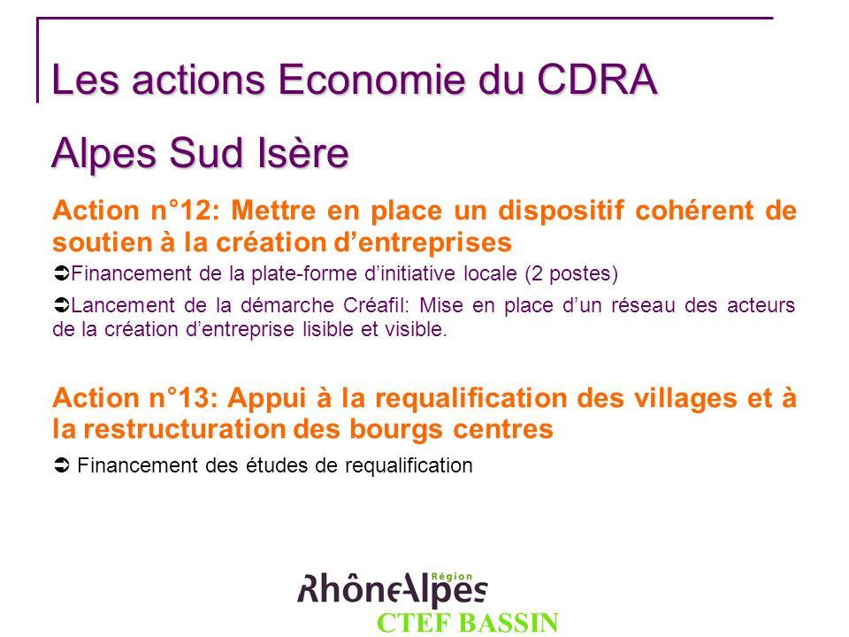 CTEF BASSIN GRENOBLOIS Les actions Economie du CDRA Alpes Sud Isère Action n°12: Mettre en place un dispositif cohérent de soutien à la création dentr