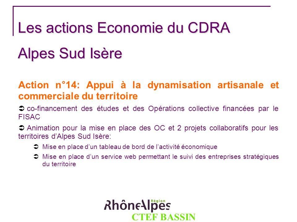 CTEF BASSIN GRENOBLOIS Les actions Economie du CDRA Alpes Sud Isère Action n°14: Appui à la dynamisation artisanale et commerciale du territoire co-fi