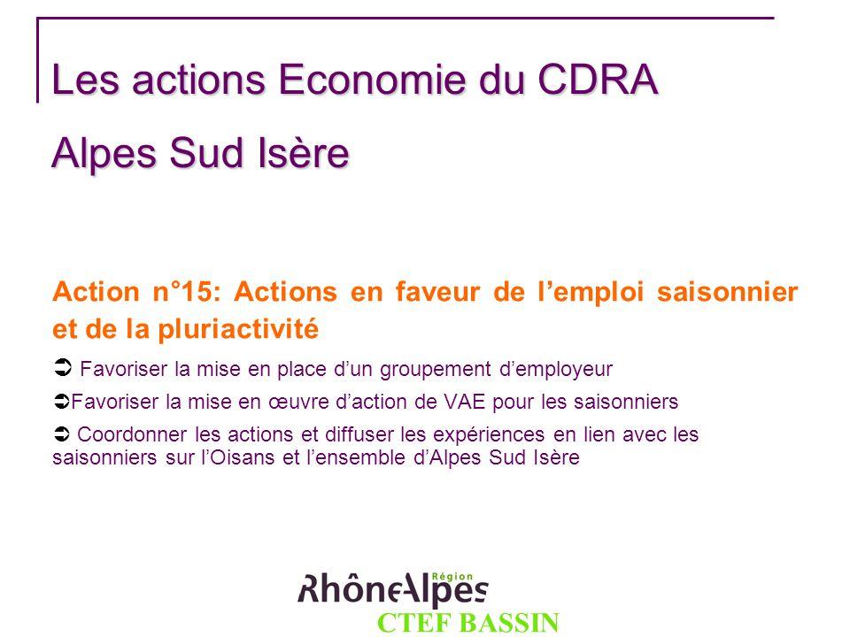 CTEF BASSIN GRENOBLOIS Les actions Economie du CDRA Alpes Sud Isère Action n°15: Actions en faveur de lemploi saisonnier et de la pluriactivité Favori