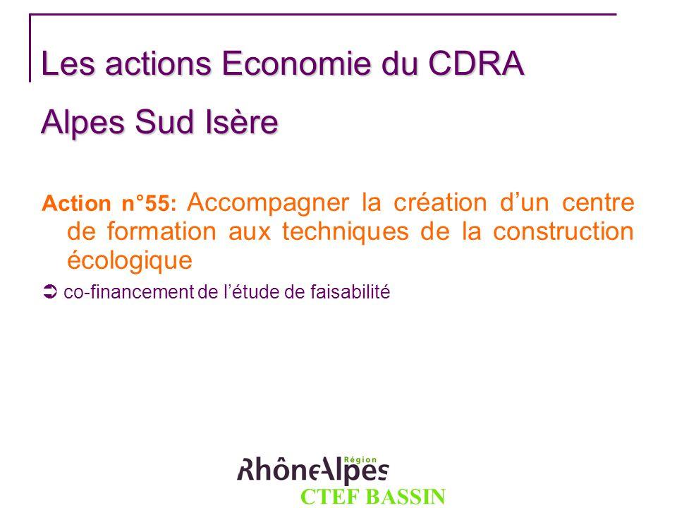 CTEF BASSIN GRENOBLOIS Les actions Economie du CDRA Alpes Sud Isère Action n°55: Accompagner la création dun centre de formation aux techniques de la construction écologique co-financement de létude de faisabilité