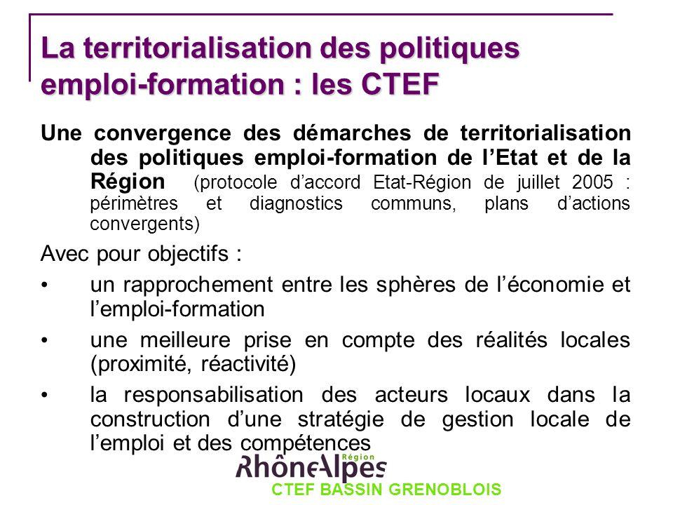 La territorialisation des politiques emploi-formation : les CTEF Une convergence des démarches de territorialisation des politiques emploi-formation d