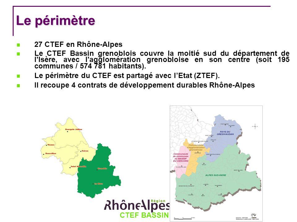 CTEF BASSIN GRENOBLOIS Le périmètre 27 CTEF en Rhône-Alpes Le CTEF Bassin grenoblois couvre la moitié sud du département de l Isère, avec l agglomération grenobloise en son centre (soit 195 communes / 574 781 habitants).