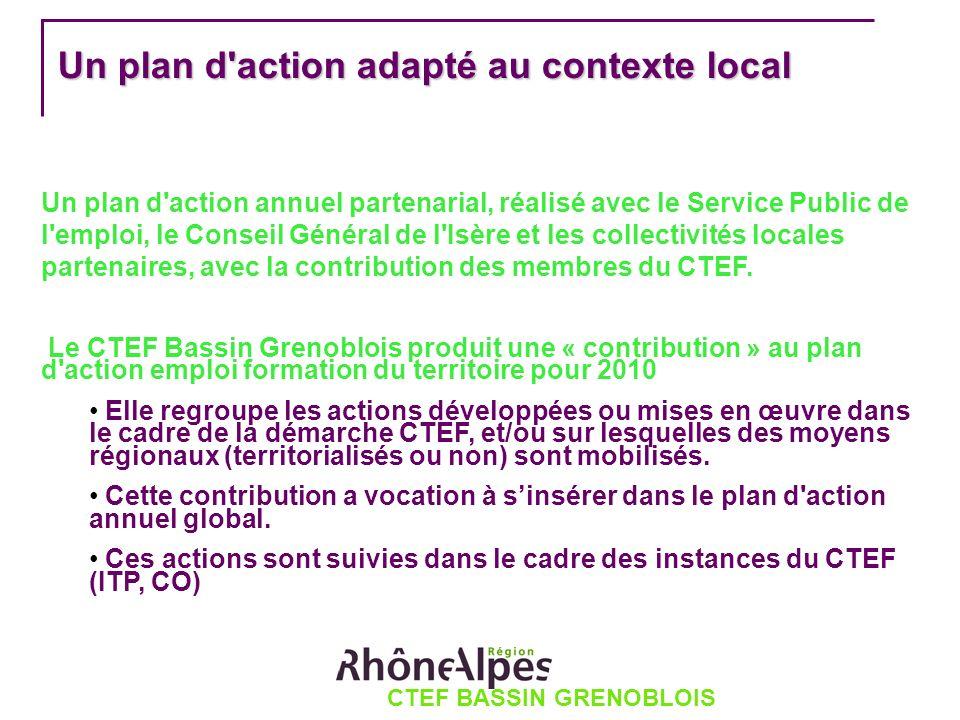 CTEF BASSIN GRENOBLOIS Un plan d action adapté au contexte local Un plan d action annuel partenarial, réalisé avec le Service Public de l emploi, le Conseil Général de l Isère et les collectivités locales partenaires, avec la contribution des membres du CTEF.