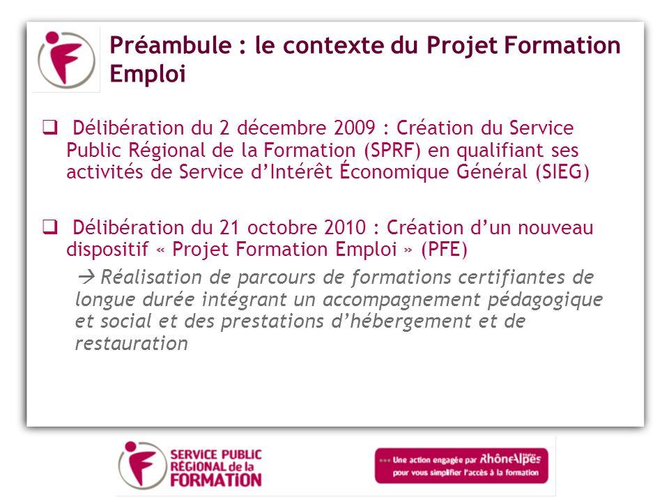 Le parcours dans le Rhône – Les sessions 2 sessions annuelles Dates de démarrage : 1ère Session : 2 novembre 2011 2ème Session : 5 mars 2012