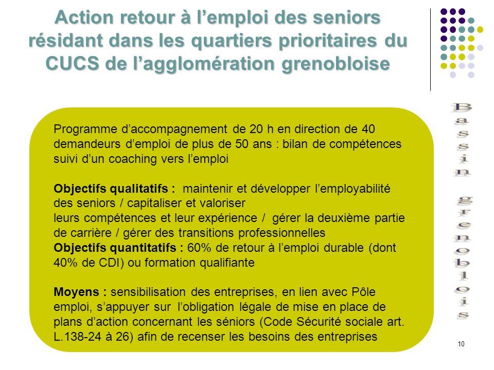 10 Action retour à lemploi des seniors résidant dans les quartiers prioritaires du CUCS de lagglomération grenobloise Programme daccompagnement de 20