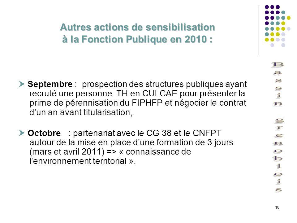 18 Autres actions de sensibilisation à la Fonction Publique en 2010 : Septembre : prospection des structures publiques ayant recruté une personne TH e