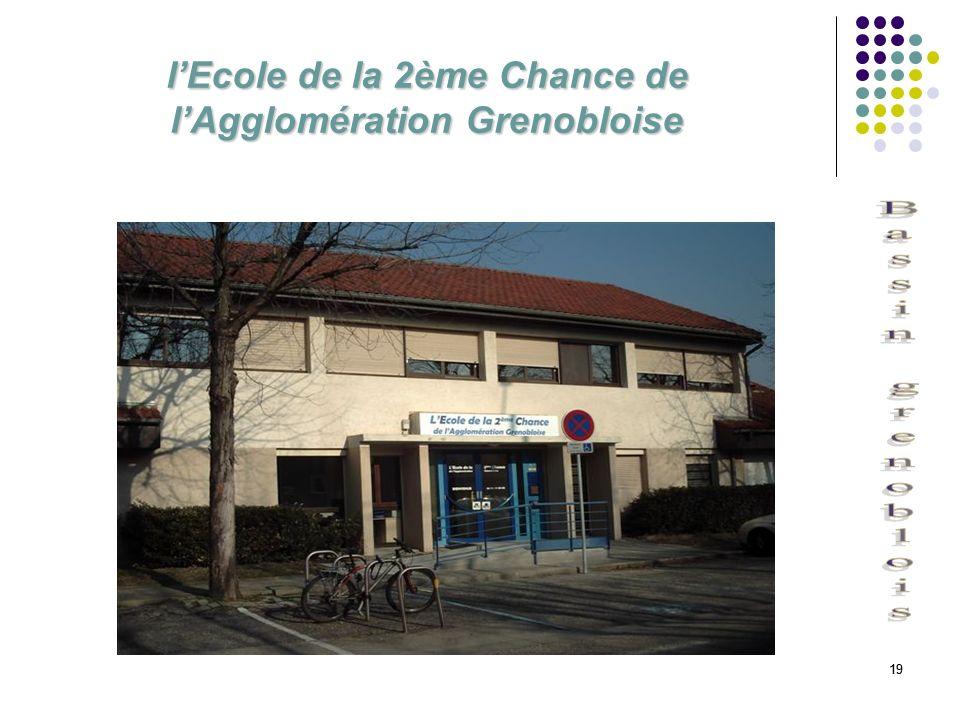 19 lEcole de la 2ème Chance de lAgglomération Grenobloise