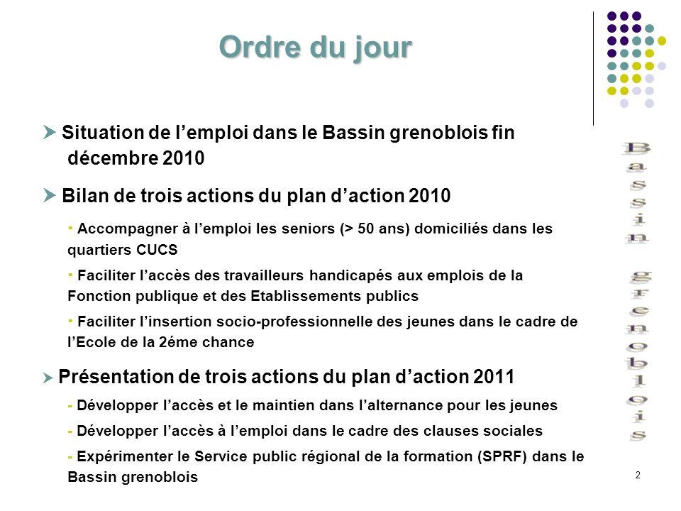 2 Ordre du jour Situation de lemploi dans le Bassin grenoblois fin décembre 2010 Bilan de trois actions du plan daction 2010 Accompagner à lemploi les