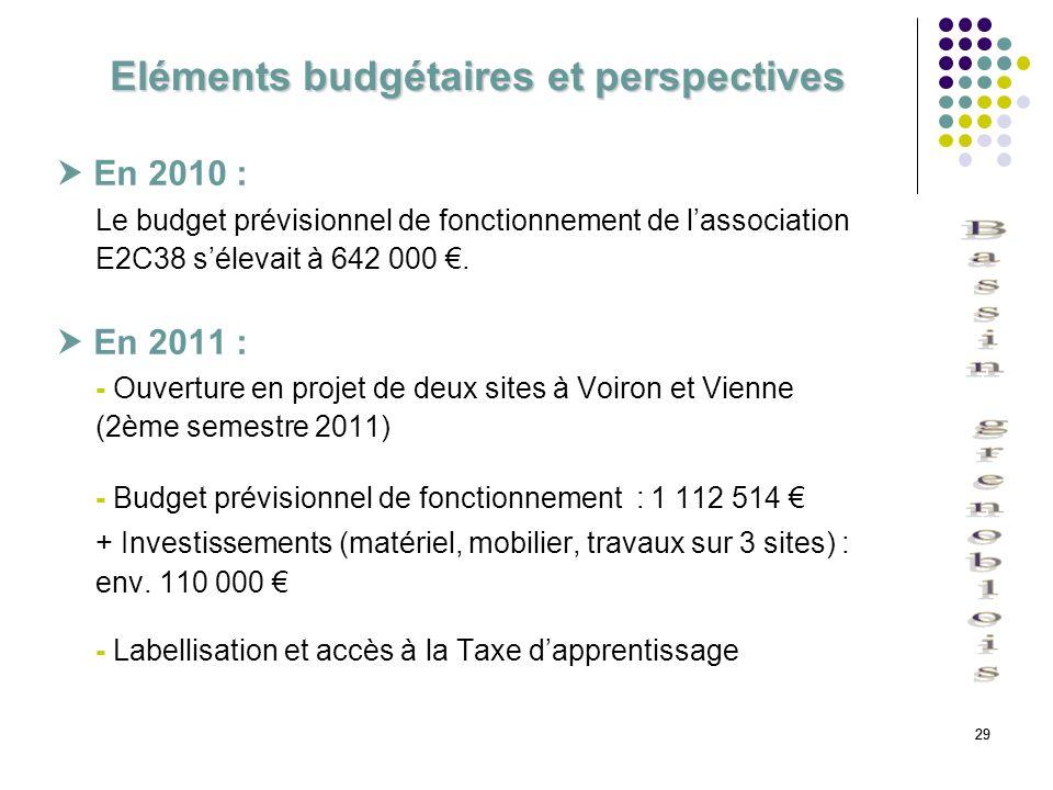 29 Eléments budgétaires et perspectives En 2010 : Le budget prévisionnel de fonctionnement de lassociation E2C38 sélevait à 642 000. En 2011 : - Ouver