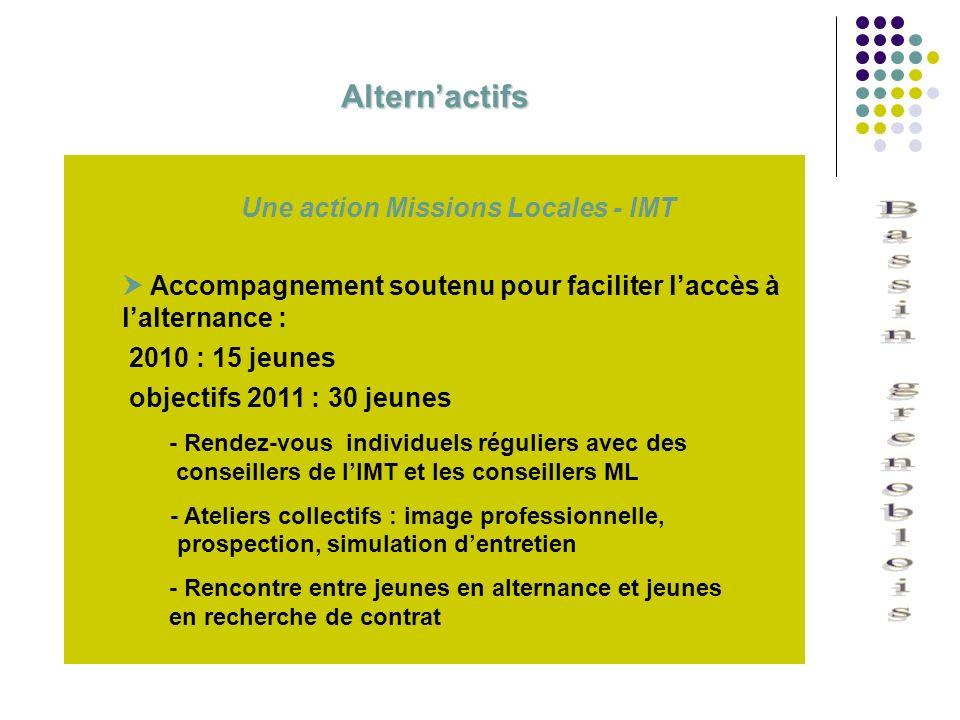Une action Missions Locales - IMT Accompagnement soutenu pour faciliter laccès à lalternance : 2010 : 15 jeunes objectifs 2011 : 30 jeunes - Rendez-vo