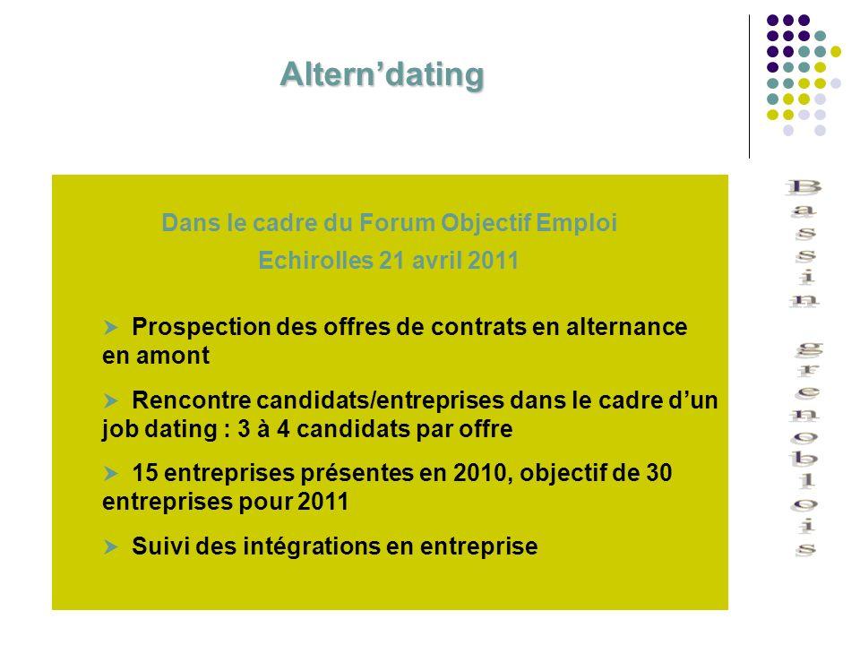 Dans le cadre du Forum Objectif Emploi Echirolles 21 avril 2011 Prospection des offres de contrats en alternance en amont Rencontre candidats/entrepri