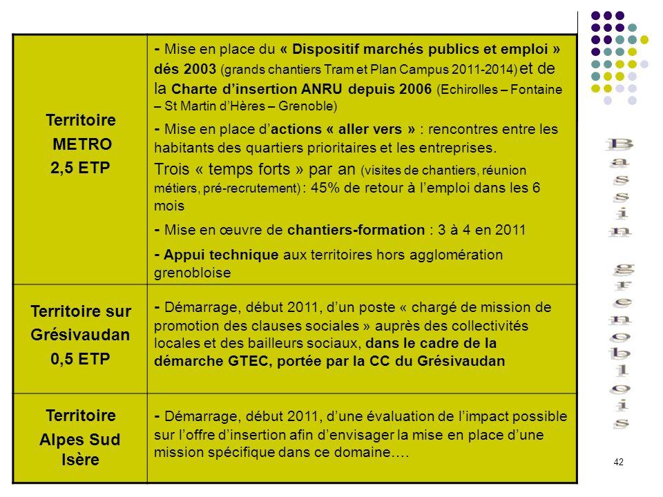 42 Territoire METRO 2,5 ETP - Mise en place du « Dispositif marchés publics et emploi » dés 2003 (grands chantiers Tram et Plan Campus 2011-2014) et d