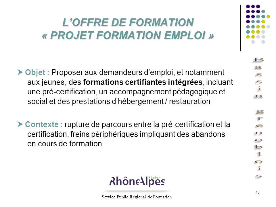 48 LOFFRE DE FORMATION « PROJET FORMATION EMPLOI » Objet : Proposer aux demandeurs demploi, et notamment aux jeunes, des formations certifiantes intég