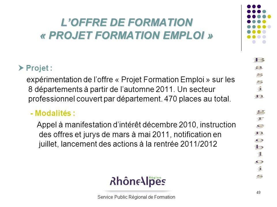 49 LOFFRE DE FORMATION « PROJET FORMATION EMPLOI » Projet : expérimentation de loffre « Projet Formation Emploi » sur les 8 départements à partir de l