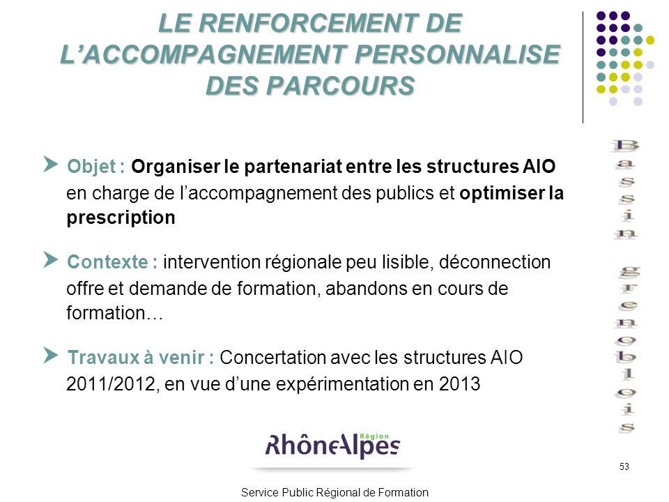 53 LE RENFORCEMENT DE LACCOMPAGNEMENT PERSONNALISE DES PARCOURS Objet : Organiser le partenariat entre les structures AIO en charge de laccompagnement