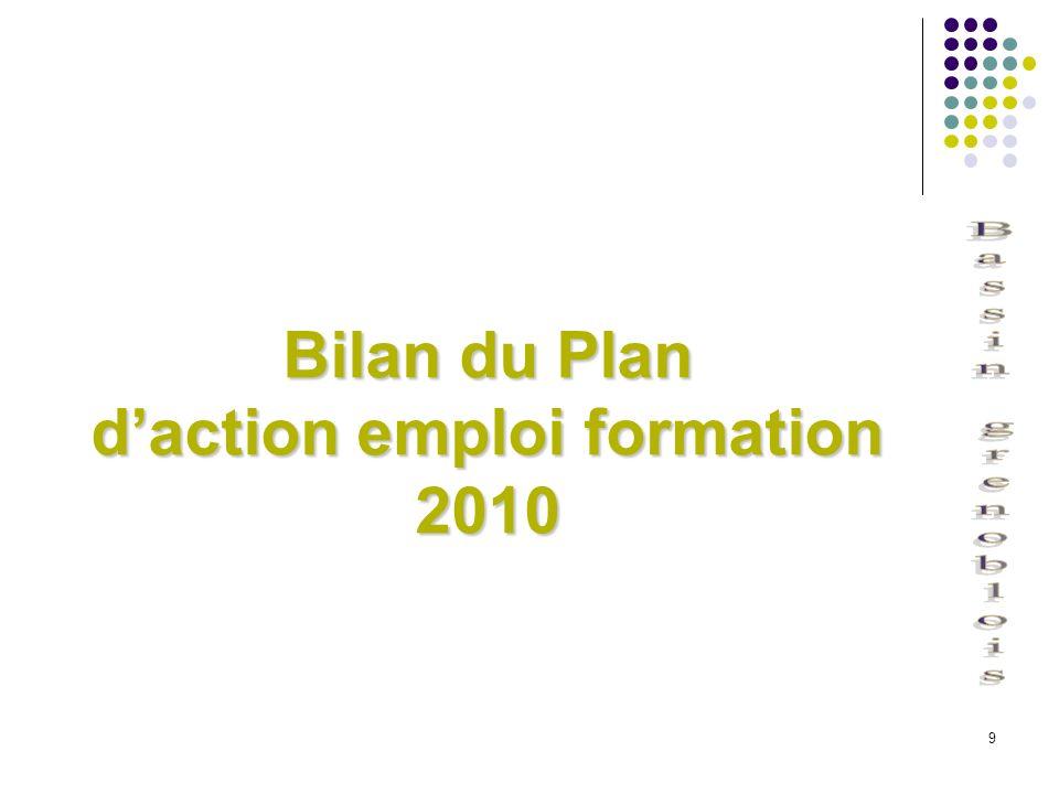 9 Bilan du Plan daction emploi formation 2010