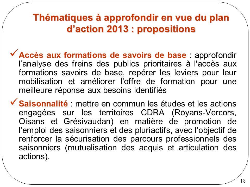 18 Thématiques à approfondir en vue du plan daction 2013 : propositions Accès aux formations de savoirs de base : approfondir lanalyse des freins des