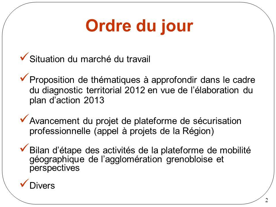 2 Ordre du jour Situation du marché du travail Proposition de thématiques à approfondir dans le cadre du diagnostic territorial 2012 en vue de lélabor