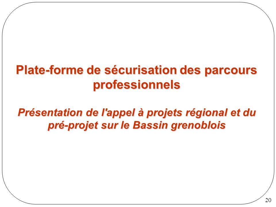 20 Plate-forme de sécurisation des parcours professionnels Présentation de l'appel à projets régional et du pré-projet sur le Bassin grenoblois