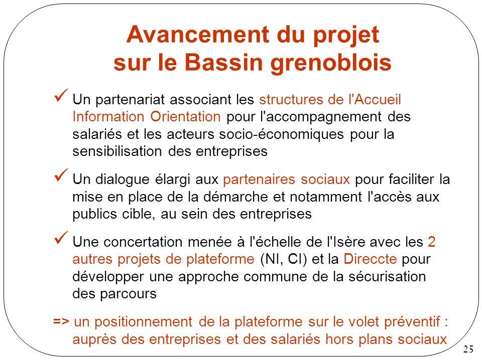 25 Avancement du projet sur le Bassin grenoblois Un partenariat associant les structures de l'Accueil Information Orientation pour l'accompagnement de