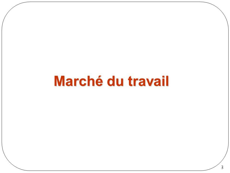 34 Bilan / Enjeux Bilan 2011 - 276 personnes orientées (objectif 250) - 55% des personnes inscrites venaient de Grenoble, 40% de l agglomération grenobloise et 5% du Grésivaudan et du Sud grenoblois - 32% des personnes orientées étaient issues d un quartier CUCS.