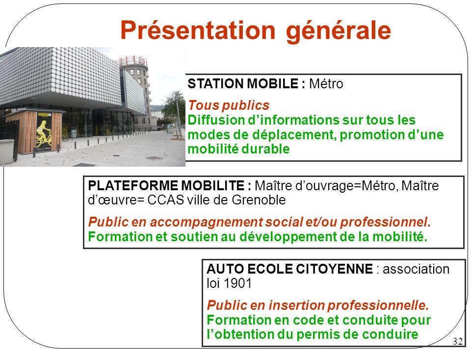 32 Présentation générale STATION MOBILE : Métro Tous publics Diffusion dinformations sur tous les modes de déplacement, promotion dune mobilité durabl