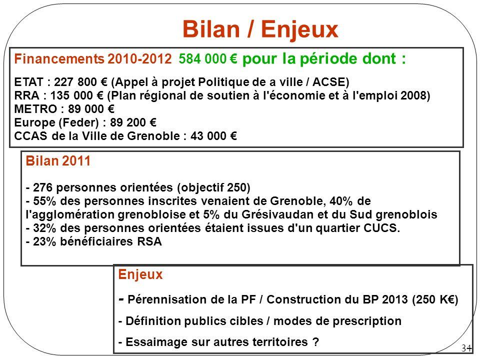 34 Bilan / Enjeux Bilan 2011 - 276 personnes orientées (objectif 250) - 55% des personnes inscrites venaient de Grenoble, 40% de l'agglomération greno