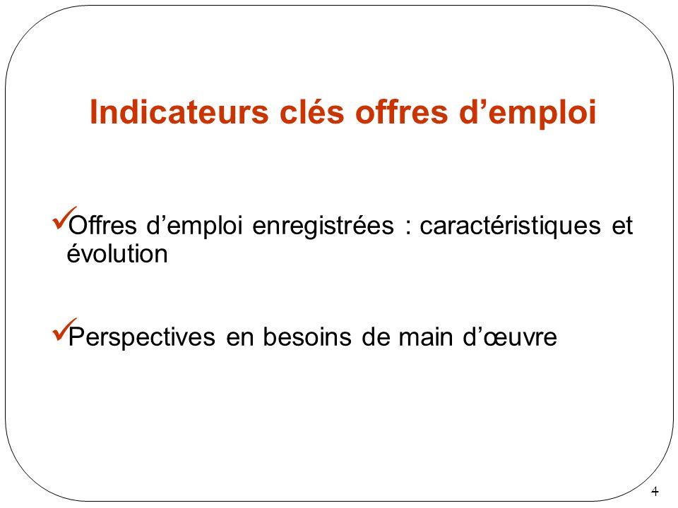 4 Indicateurs clés offres demploi Offres demploi enregistrées : caractéristiques et évolution Perspectives en besoins de main dœuvre