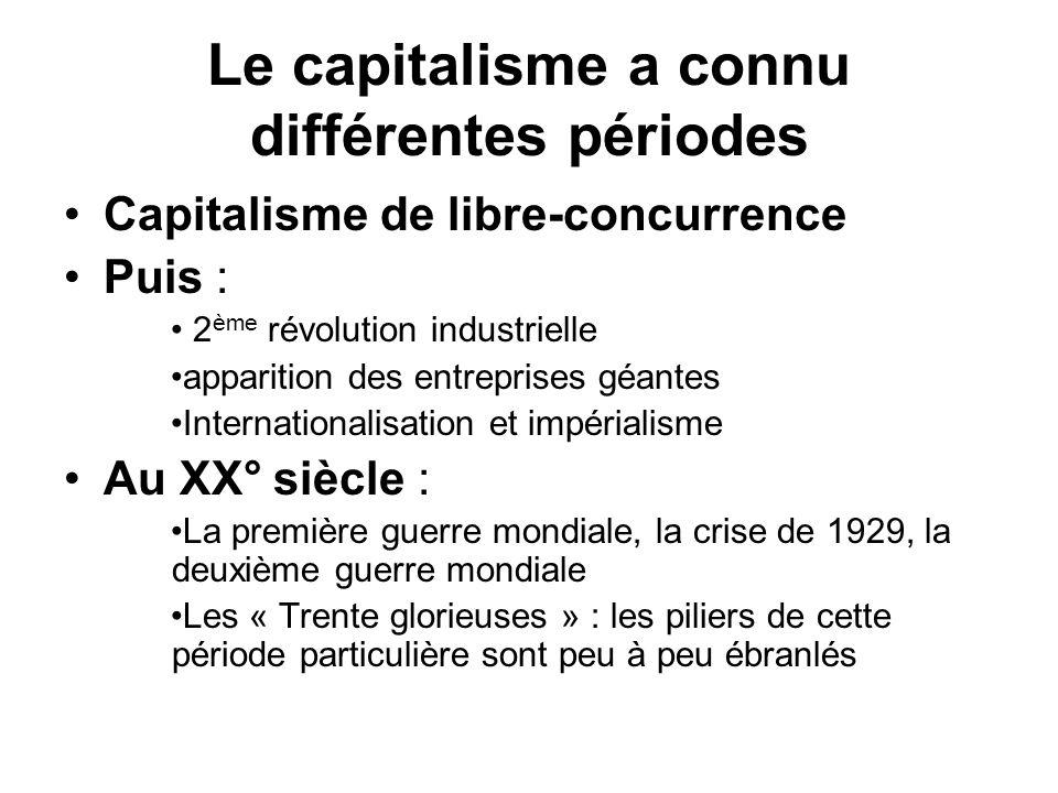 Le capitalisme a connu différentes périodes Capitalisme de libre-concurrence Puis : 2 ème révolution industrielle apparition des entreprises géantes I