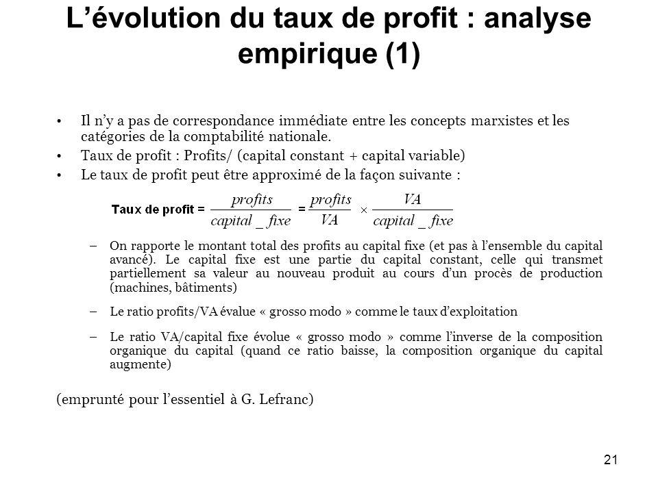 Lévolution du taux de profit : analyse empirique (1) Il ny a pas de correspondance immédiate entre les concepts marxistes et les catégories de la comp