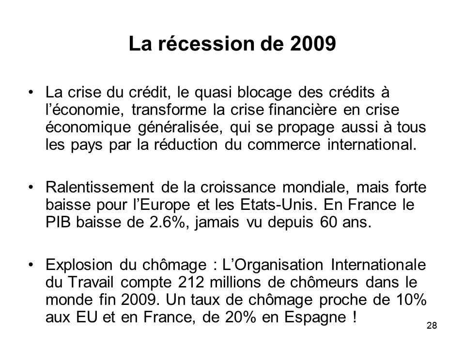28 La récession de 2009 La crise du crédit, le quasi blocage des crédits à léconomie, transforme la crise financière en crise économique généralisée,