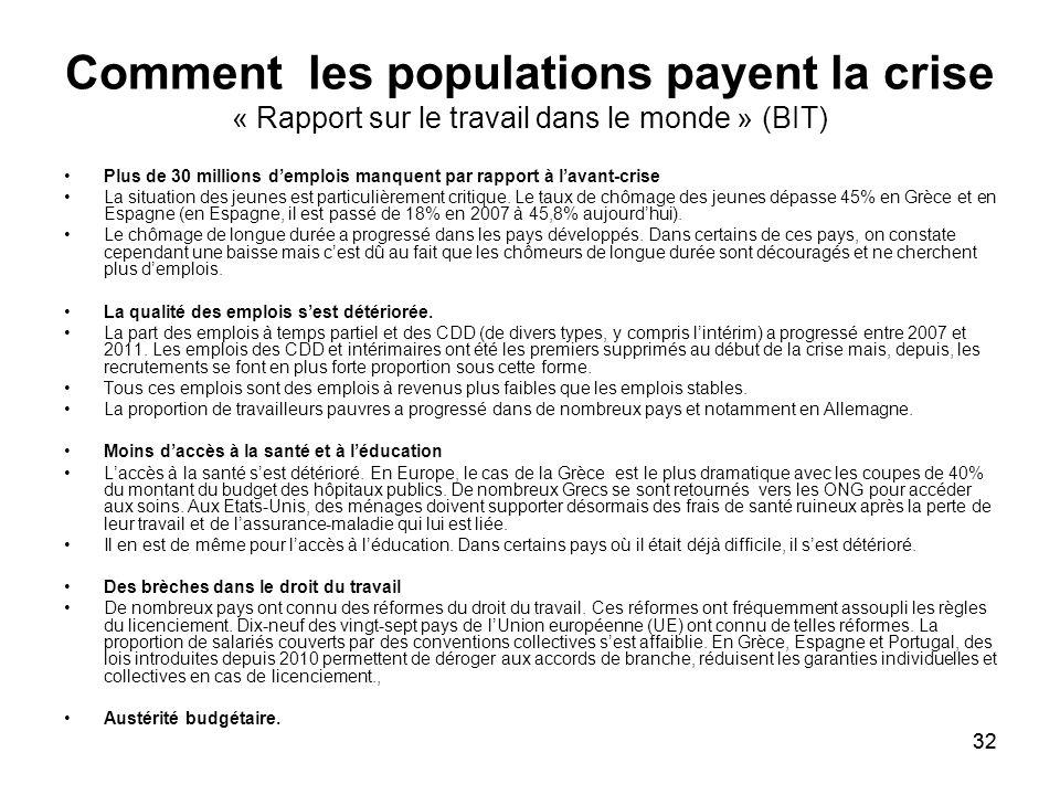 32 Comment les populations payent la crise « Rapport sur le travail dans le monde » (BIT) Plus de 30 millions demplois manquent par rapport à lavant-c