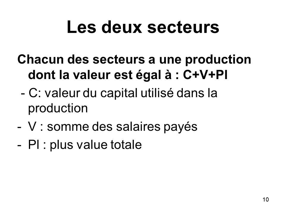 10 Les deux secteurs Chacun des secteurs a une production dont la valeur est égal à : C+V+Pl - C: valeur du capital utilisé dans la production -V : so