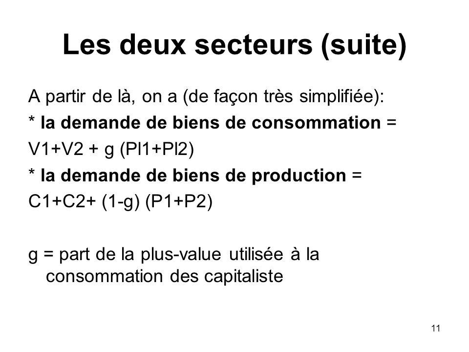 11 A partir de là, on a (de façon très simplifiée): * la demande de biens de consommation = V1+V2 + g (Pl1+Pl2) * la demande de biens de production =