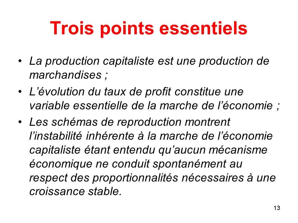 13 Trois points essentiels La production capitaliste est une production de marchandises ; Lévolution du taux de profit constitue une variable essentie