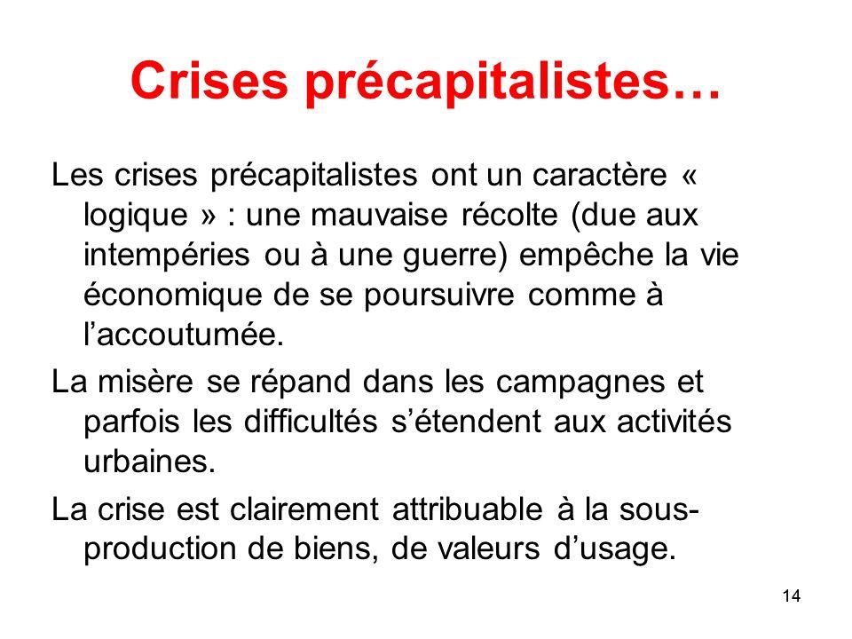 14 Crises précapitalistes… Les crises précapitalistes ont un caractère « logique » : une mauvaise récolte (due aux intempéries ou à une guerre) empêch