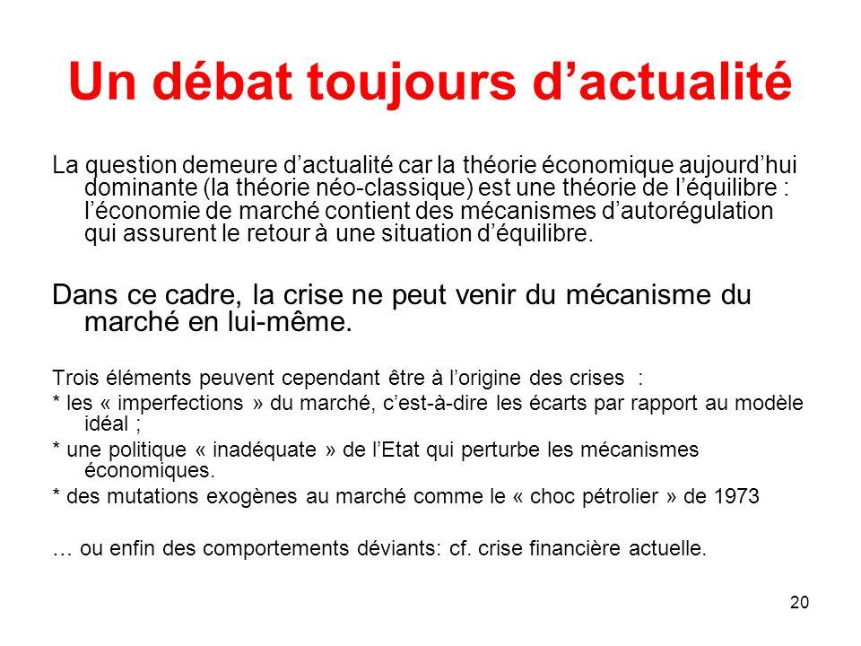 20 Un débat toujours dactualité La question demeure dactualité car la théorie économique aujourdhui dominante (la théorie néo-classique) est une théor