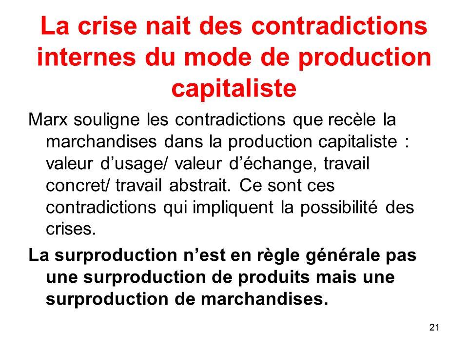 21 La crise nait des contradictions internes du mode de production capitaliste Marx souligne les contradictions que recèle la marchandises dans la pro