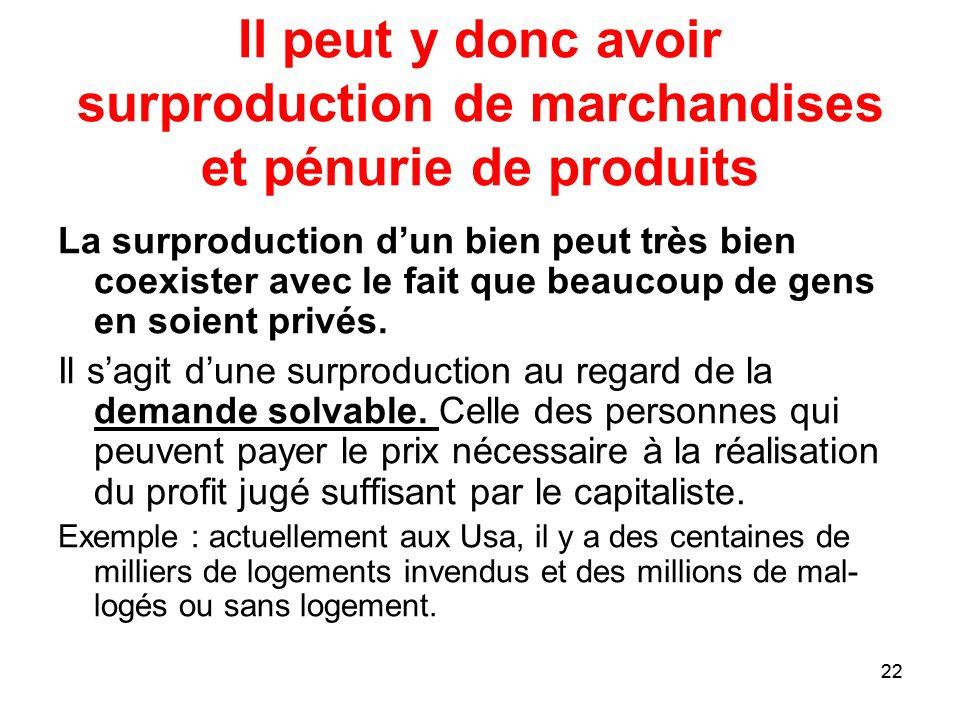 22 Il peut y donc avoir surproduction de marchandises et pénurie de produits La surproduction dun bien peut très bien coexister avec le fait que beauc